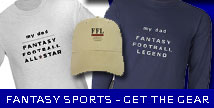 Fantasy Football Gear